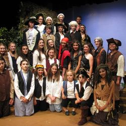 Cast of Treasure Island