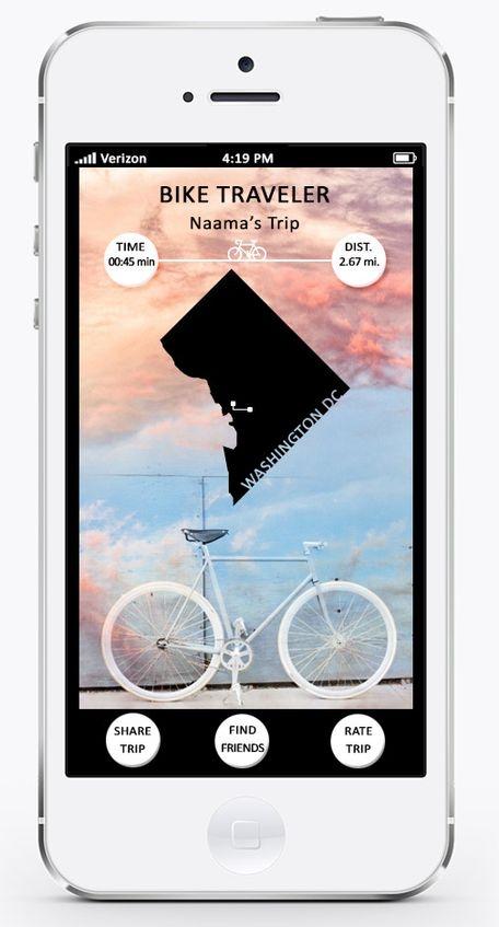 Conceptual App